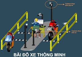 Hệ thống giữ xe MobiParking